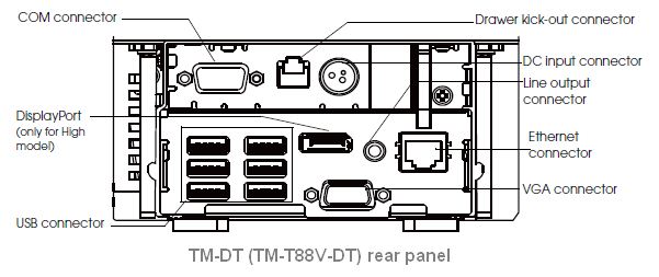 TM-DT rear panel