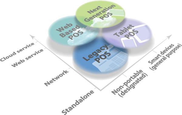 Home - TM-Intelligent - Technologies - POS - Epson